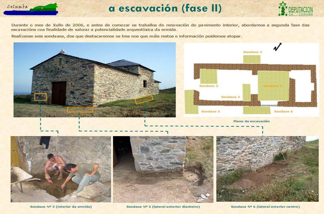 A escavación (fase II)