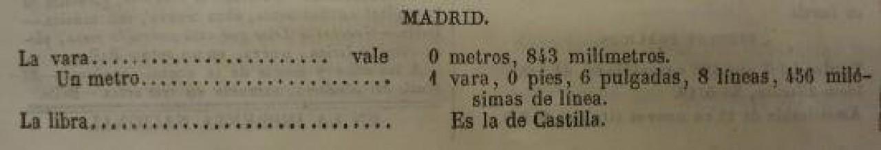 O ferrado. Correspondencia entre medidas - Madrid