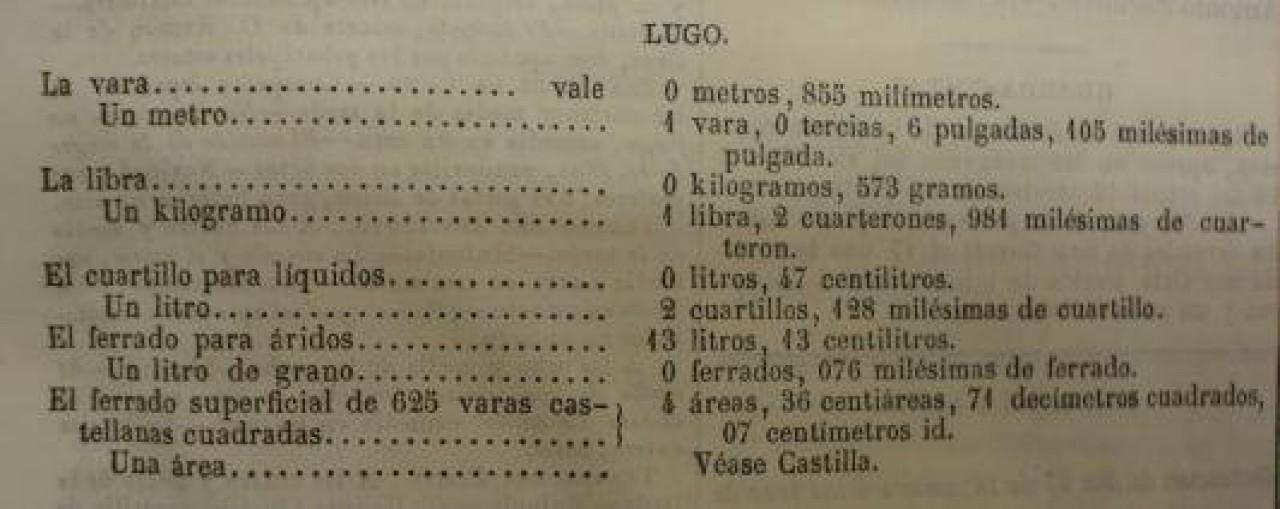 O ferrado. Correspondencia entre medidas - Lugo