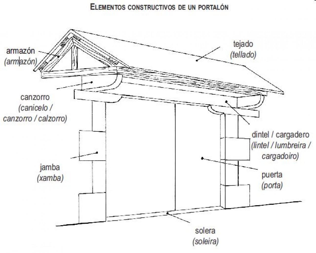 elementos-constructivos-de-un-portalon-1