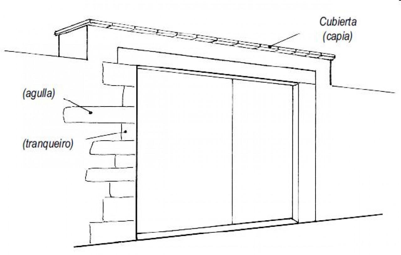 elementos-constructivos-de-un-portalon-2