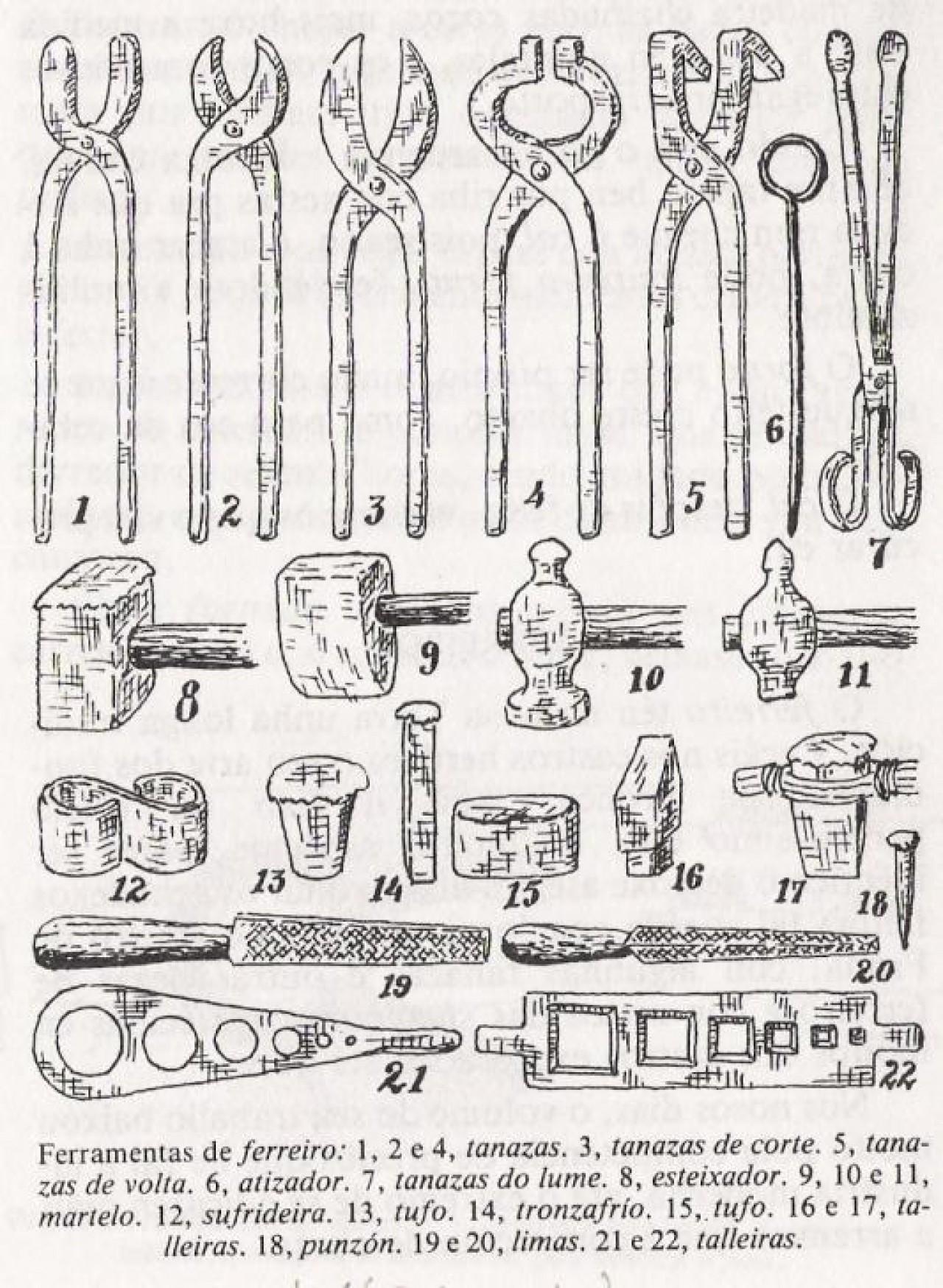 ferramentas-forxa