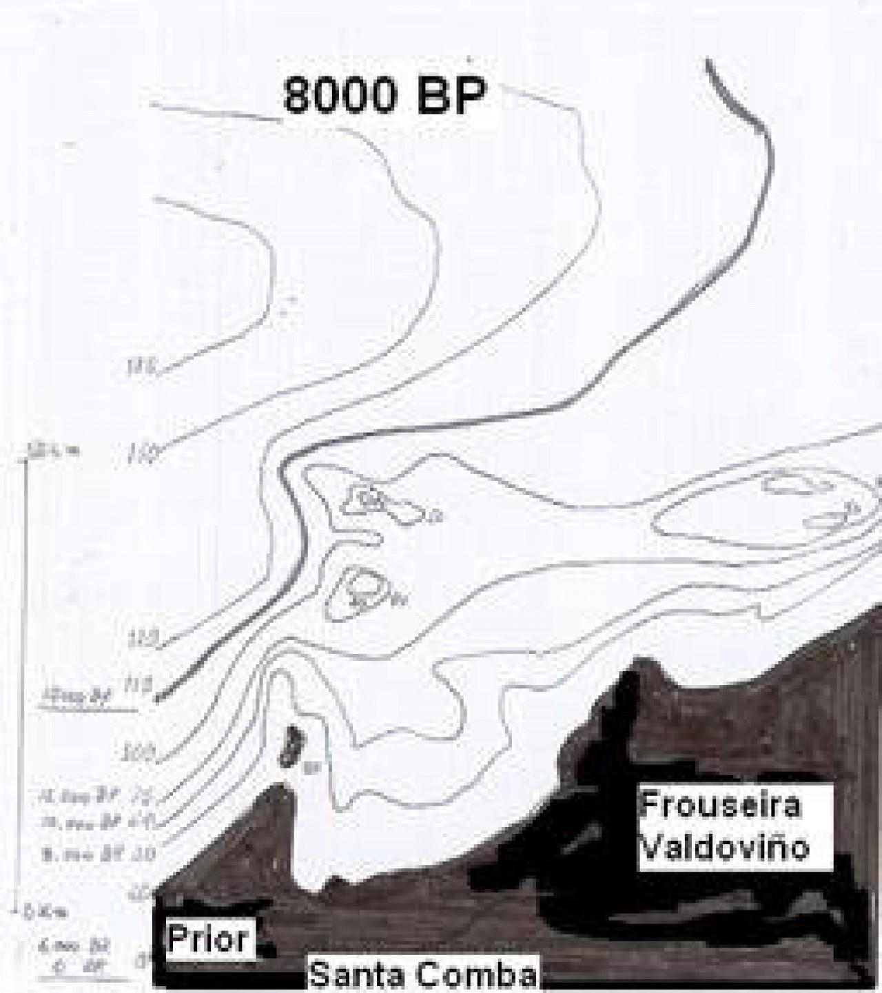 Ínsula Selima, los poblamientos. Nivel del mar