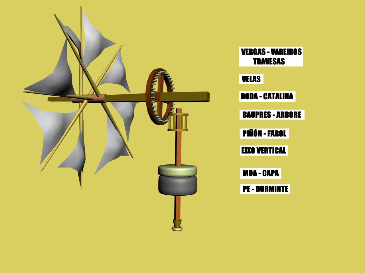 recreacion del molino-detalle-mecanismo-a